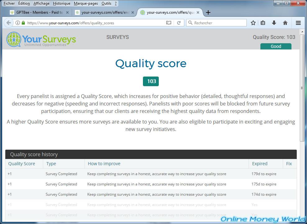 Your Surveys Blocked